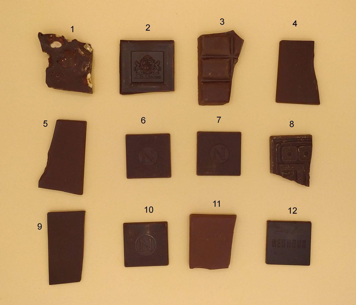 cioccolati con num